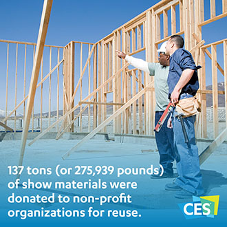 CES 2017 donated 137 tons of show materials