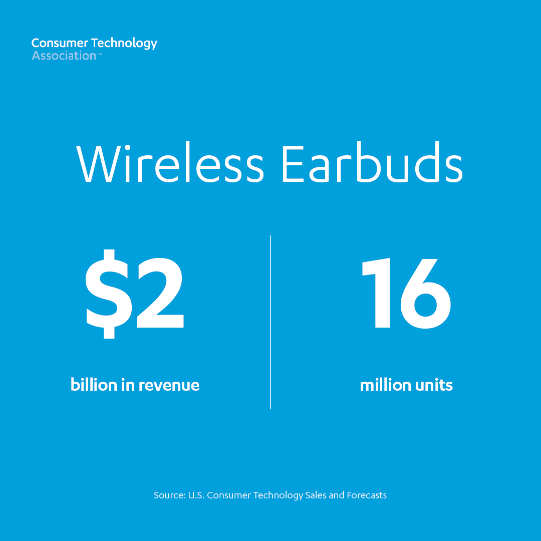 Wireless earbuds: 16 million unites, $2 billion revenue